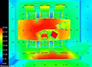 Isolux Diagrams - Lighting Application - Qualitative  U0026 Quantitative Results - Learn
