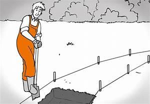 Drainage Legen Wie Tief : gartenweg anlegen und pflastern obi zeigt ihnen wie ~ Lizthompson.info Haus und Dekorationen