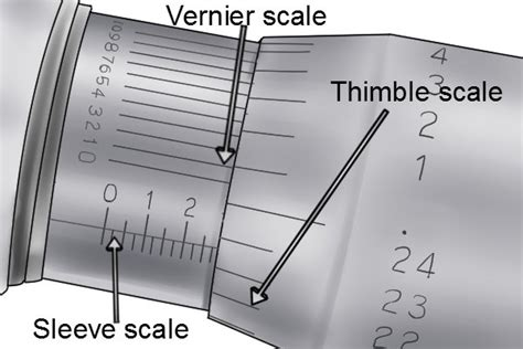 scale   imperial micrometer work