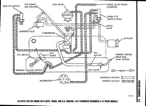 Vacuum Diagram Jeepforum Jeep Line