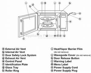 Microwave Parts List  U2013 Bestmicrowave