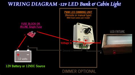 diy 12v large led cabin light all