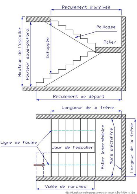 calcul escalier avec palier l escalier le d eddy fruchard 233 chelle humaine 201 chelles et humain
