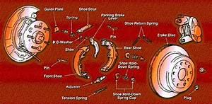 Ford Explorer Disc Brake Installation For 1991