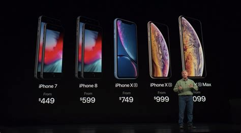 estimate says the 1 249 iphone xs max only costs apple 443 to make bgr