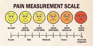Wong Baker Scale Chart Where Nursing School Falls On The Scale Utica