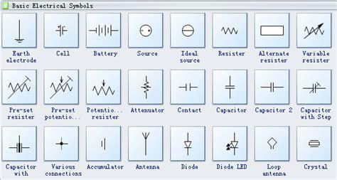 Basic Electrical Diagram Plan Solutions