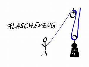 Lageenergie Berechnen : video flaschenzug die formel erkl rt ~ Themetempest.com Abrechnung