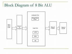 Circuit Diagram Of 8 Bit Alu