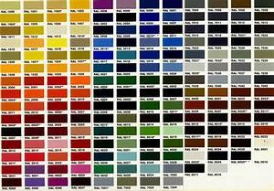 Ncs Farben Ral Farben Umrechnen : ral farbe talladega felgen golf vi gti community forum ~ Frokenaadalensverden.com Haus und Dekorationen