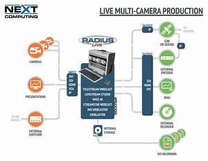 Broadcast / Digital Media - NextComputing - Extreme ...
