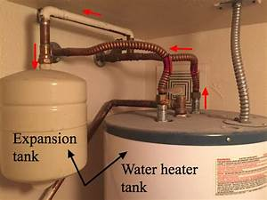 Does My Colorado Home Need An Expansion Tank For My Water