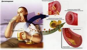 Повышенный гемоглобин лечение при сахарном диабете