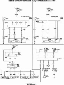 Grand Wagoneer Wiring Diagram Coil