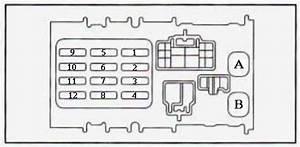 1991 geo prizm fuse box diagram - robert.margerit.41443.enotecaombrerosse.it  wiring diagram resource robert margerit 41443