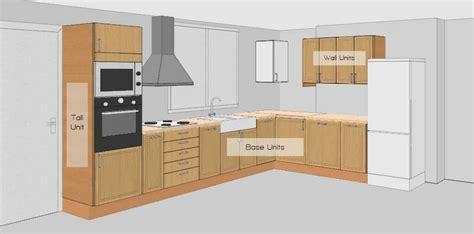 design modular kitchens