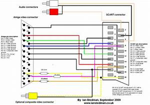 Stereo Cable Wiring Diagram