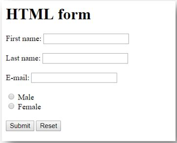 working with html forms