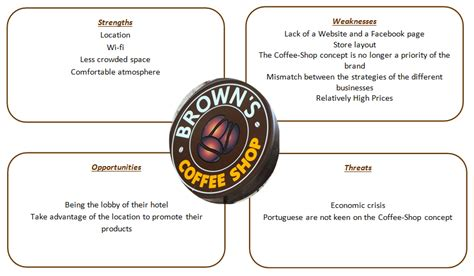 Confessions Of Coffeeholics Commercial Espresso Coffee Machine India Types And Calories Machines To Hire For Home Gregorys New York Ny 10065 Reviews In Pakistan Wall Street