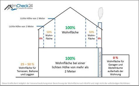 Wohnfläche Berechnen Dachschräge by Berechnung Wohnfl 228 Che Wohndesign Und Innenraum Ideen