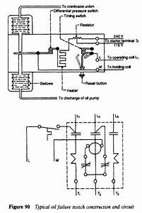 Refrigerator Troubleshooting  Oil Pressure Failure Switch