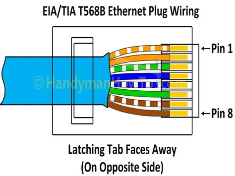 rj45 pinout wiring diagrams cat5e cat6 cable cat 6 diagram