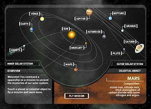Solar System Poster Project (page 3) - Pics about space