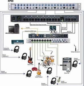 32 Audio Mixer Setup Diagram