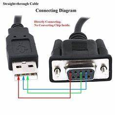 Hdmi To Rca Diagram  With Images