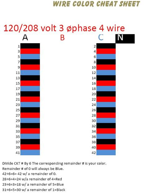 Control Panel Wire Color Numbers Chart Electrical Wiring