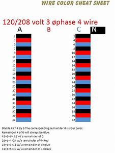 Control Panel Wire Color Numbers Chart