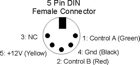 serial interface manual