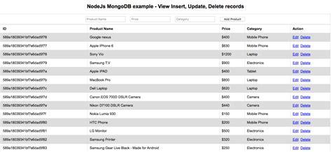 nodejs mongodb tutorial find insert update delete records