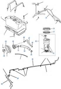 similiar jeep wrangler fuel system diagram keywords diagram jeep wrangler brake light wiring diagram 1993 jeep wrangler