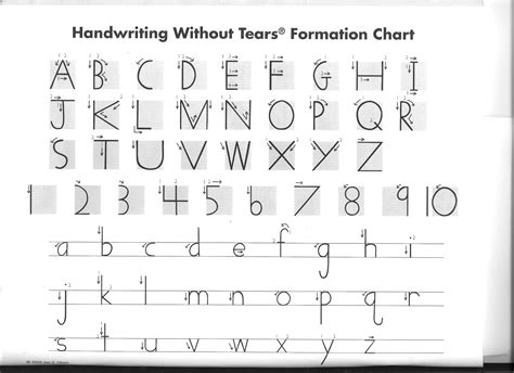 handwriting without tears letter templates handwriting without tears letter formation best template collection