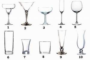 Verre à Whisky Tulipe : les verres cocktail ~ Teatrodelosmanantiales.com Idées de Décoration