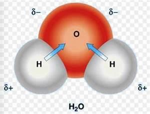 How Big Is A Hydrogen Atom
