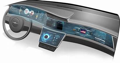 Visteon Display Displays Automotive Cluster Concept Electronics