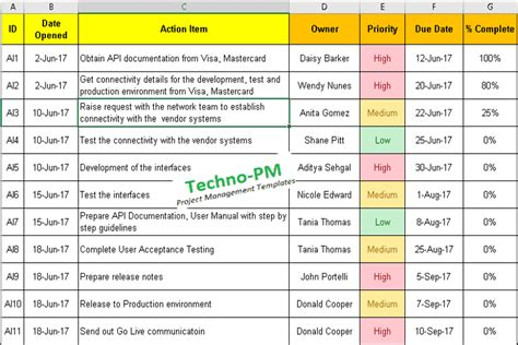 meeting templates  templates techno pm project