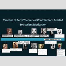 Motivation And Emotionbook2010student Motivation Theories Wikiversity