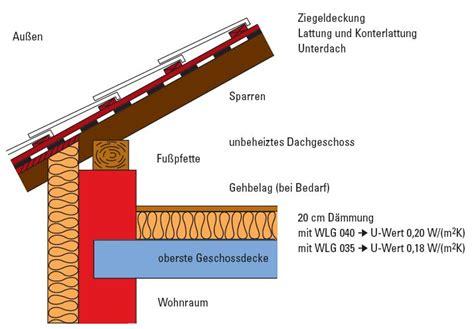 Daemmung Der Obersten Geschossdecke by Obere Geschossdecke D 228 Mmen