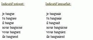 bouger a l imparfait conjugaison du verbe tanguer