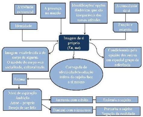 h m si鑒e social psicologia social a imagem de si próprio e os grupos de referência