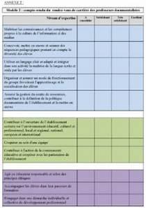 Rendez Vous De Carrière : rendez vous de carri re rendez vous ppcr professeurs professeur enseignants enseignant certifi ~ Medecine-chirurgie-esthetiques.com Avis de Voitures