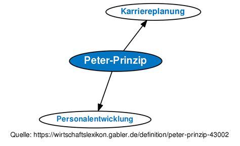 Peter-Prinzip • Definition | Gabler Wirtschaftslexikon