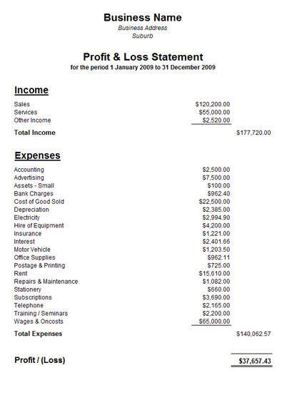profit  loss statement template  profit  loss
