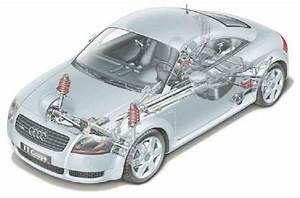 Spécialiste Climatisation Automobile : formule auto marseille nos activit s ~ Gottalentnigeria.com Avis de Voitures