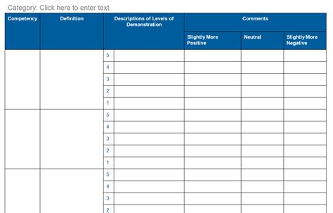 template definition competency definition template toolkit