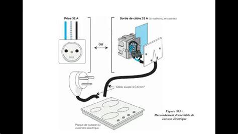 alimentation electrique cuisine alimentation plaque de cuisson induction table de cuisine