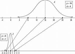 Normalverteilung Wahrscheinlichkeit Berechnen : wie man statistische wahrscheinlichkeiten in einer ~ Themetempest.com Abrechnung